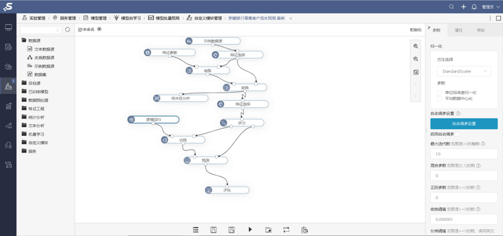What is data modeling? Smartbi told you