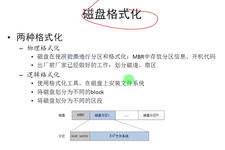 【 learn to understand 】 the interpretation of the file system