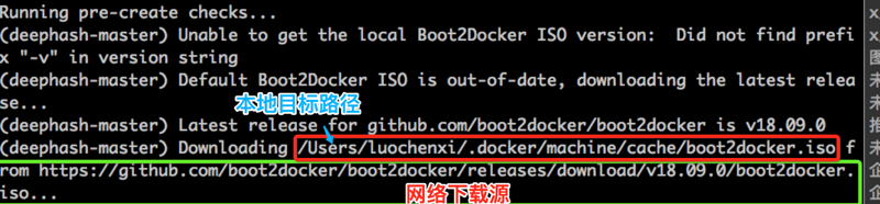Solve the problem that the initialization of docker machine is too slow to download book2docker