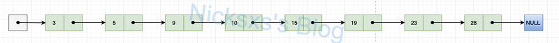 Introduction to redis data structure part 2 - table skipping