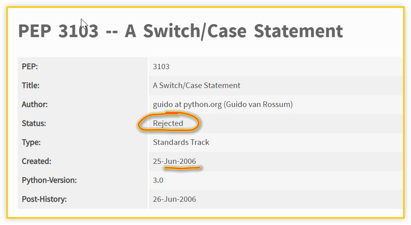 Why doesn't Python support switch statements?