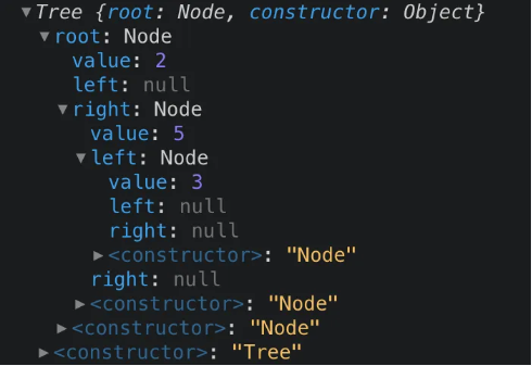 Using JavaScript to realize common data structure
