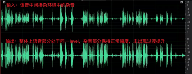 Explain in detail behind webrtc's high sound quality and low delay - AGC