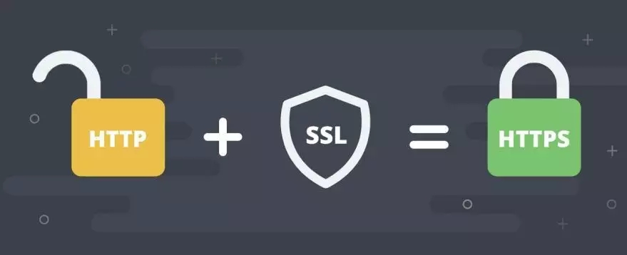 Understand HTTPS certificate certification at one time