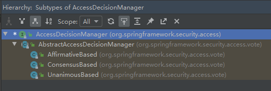 Analysis of spring security dynamic authentication process