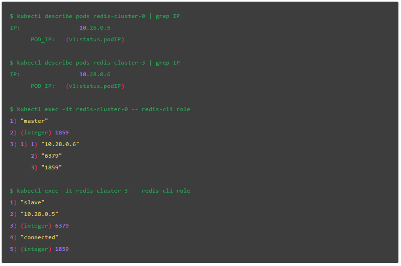Detailed tutorial on how to deploy Redis cluster on
