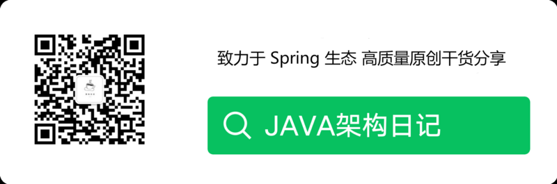 New features spring boot global lazy loading mechanism