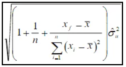 One way linear regression analysis of Statistics