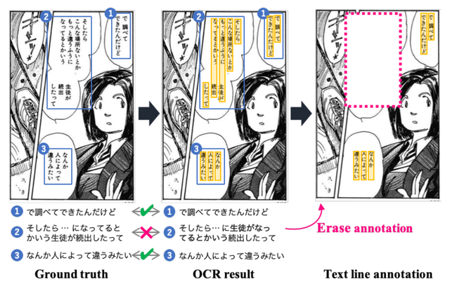 Caricature translation, inlay AI, Tokyo University papers are included in AAAI'21