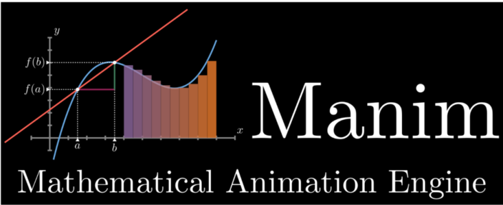 28000 stars! A great tool for making mathematical Animation: manim
