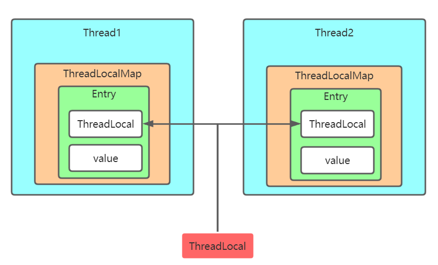 Android's comprehensive analysis of handler message mechanism
