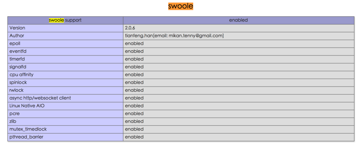 Swoole Getting Started Guide: php7 installation swoole detailed tutorial (1)