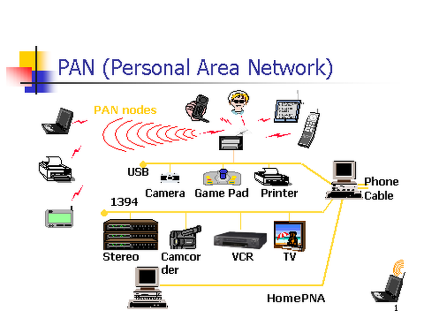 Advantages and disadvantages of personal area network (PAN) - IT Release