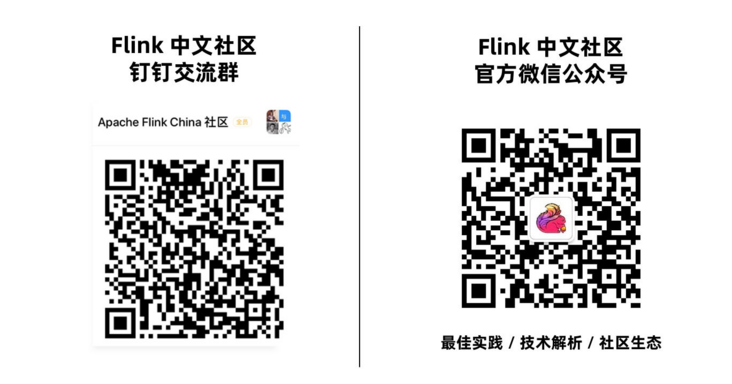 Application of Flink real time computing in microblog