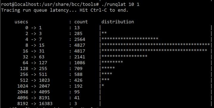 How to measure Linux performance and avoid the most typical error: CPU