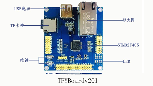 TPYBoard development board takes you easy to play with