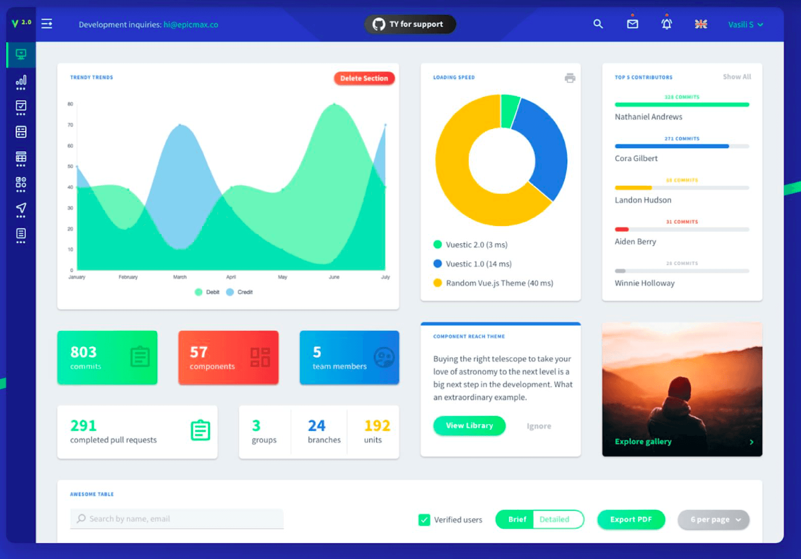 The free and wonderful vue.js management template includes more than 38 custom user interface components