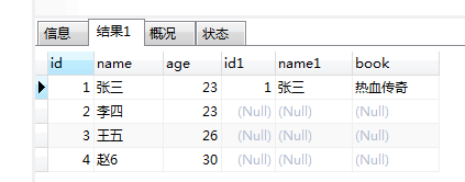 Analysis of MySQL external connection and internal connection