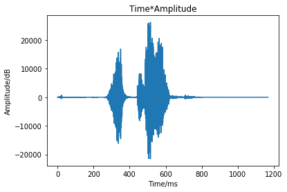 Python implementation of audio playback and recording function