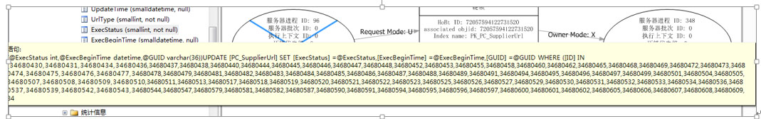 Sharing the whole process of deadlock checking in SQL Server