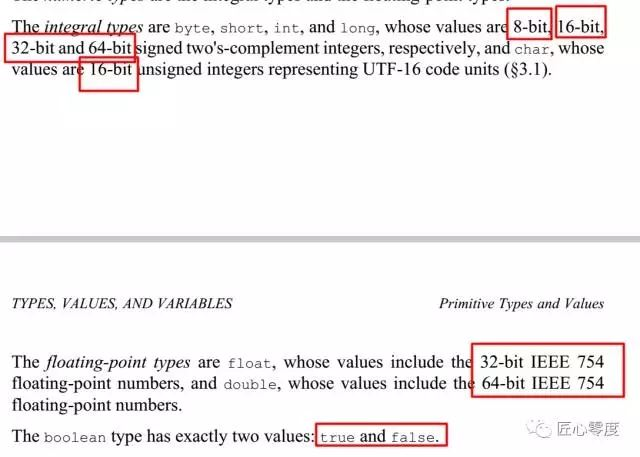 Some basic knowledge of Java binary   Develop Paper