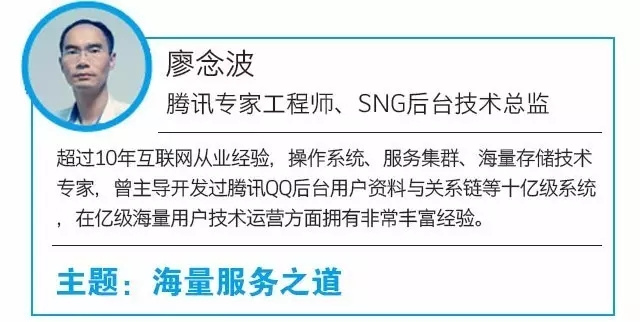 Tencent SNG background technology director: hundreds of millions of background architecture