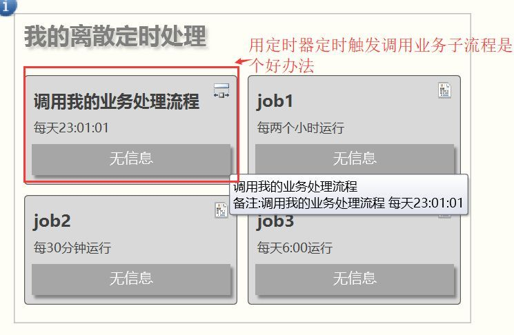 The difference between the timer and module of the batch job scheduling tool taskctl