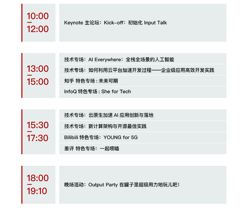 On December 7, Huawei cloud technology development conference invited you to log in to the future process