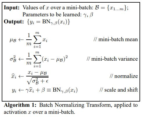 Group normalization + pytorch code