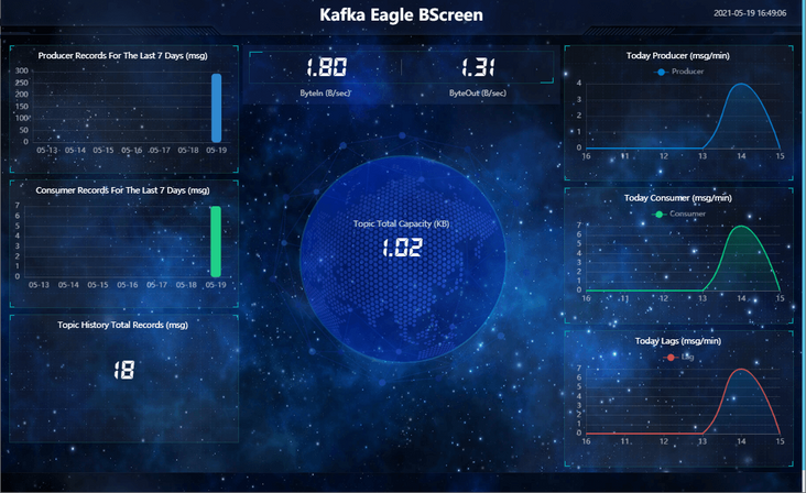 The Kafka graphic tool eagle, which is used for hanging and exploding the sky, must be recommended to you!