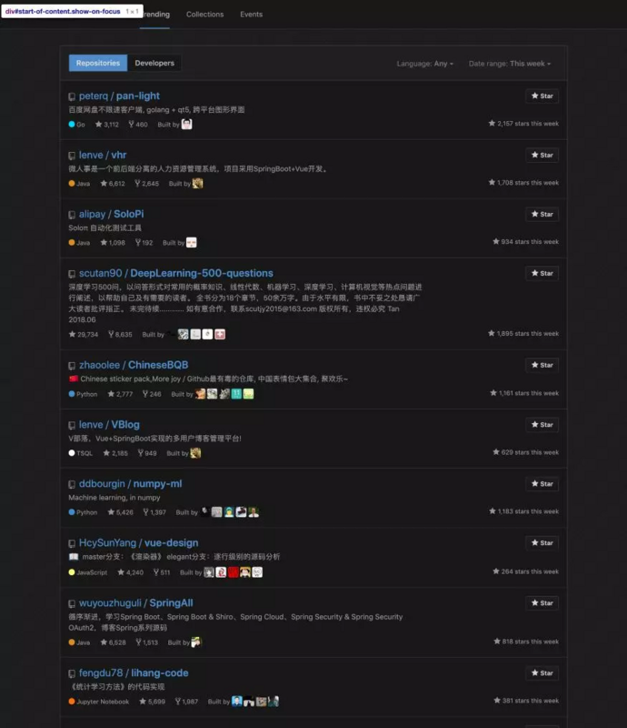 GitHub has long been dominated by Chinese? After reading the list, I was stunned
