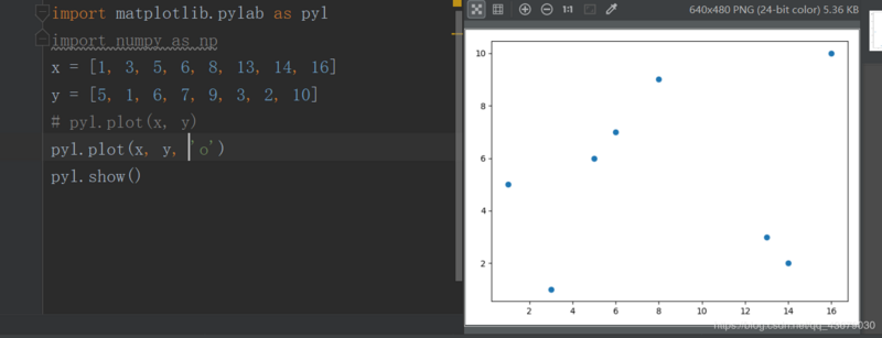 Python data analysis: drawing of polygons and scatter plots