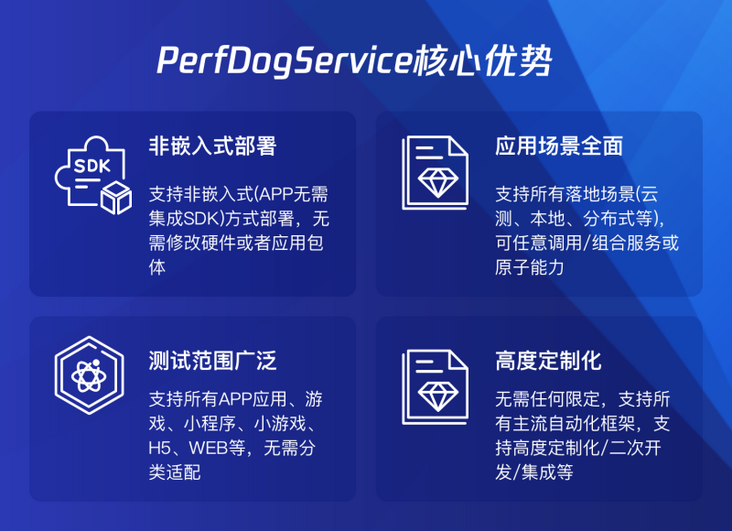 The two-year iteration of perfdog officially launched its commercial exploration
