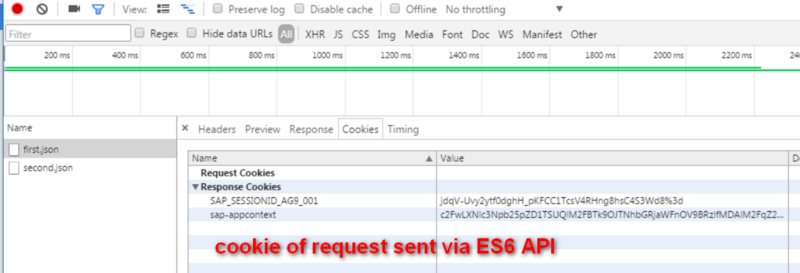 A cookie related pit to be noted when reading data using the fetch API of ES6