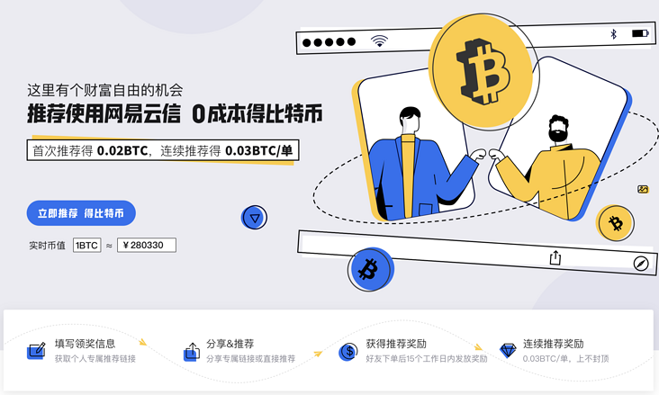 Netease cloud letter free to send bitcoin!