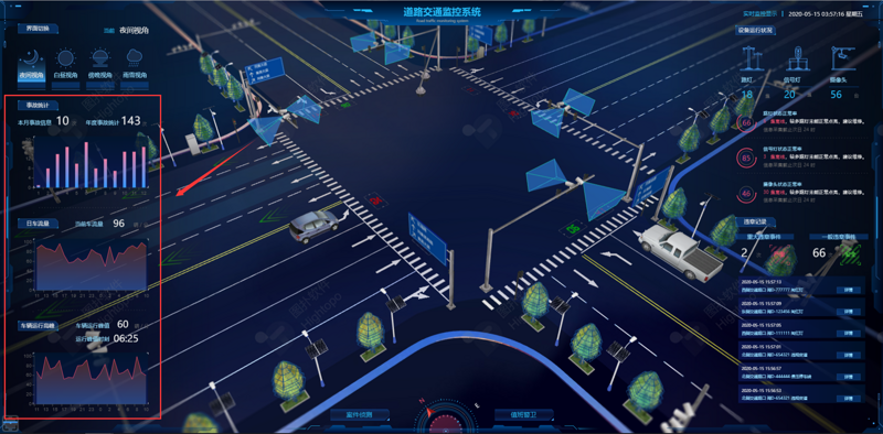 Key elements of smart city traffic: the solution of intersection supervision visualization system