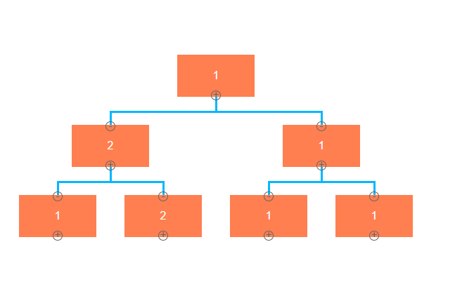 Implementation of custom tree structure by Vue