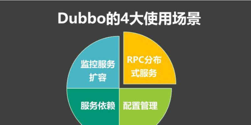 Dubbo's detailed introduction, design ideas and 4 applicable scenarios