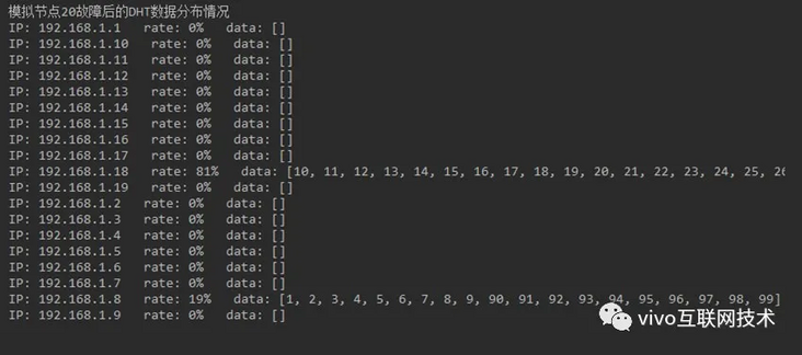 How to realize efficient data distribution in Distributed Cluster
