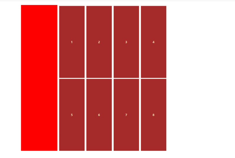 Floating of CSS layout mode (4)