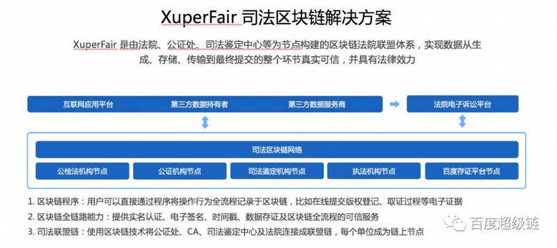 China's block chain technology! Today, Xuper Chain, Baidu's self-developed low-level block chain technology, is officially open source!