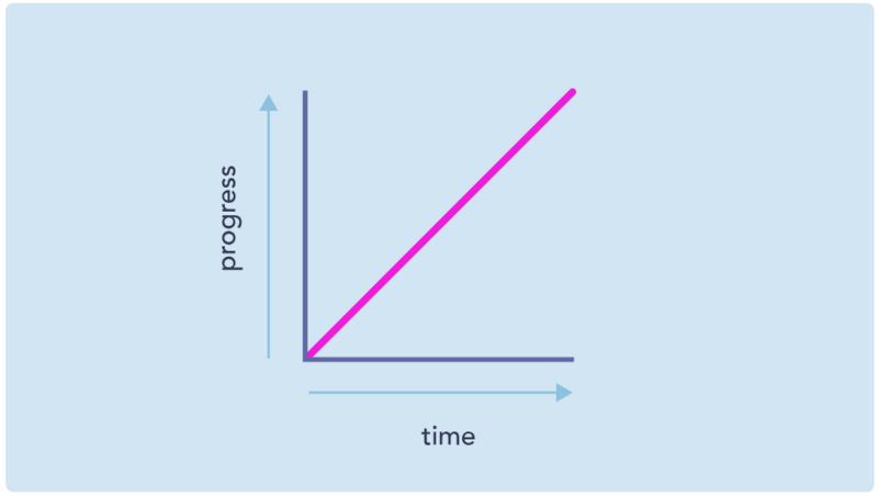 How to Reverse Bessel Curve in CSS | Develop Paper