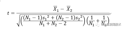 How to do a perfect abtest?