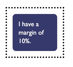 About CSS margin, some points that make you fuzzy