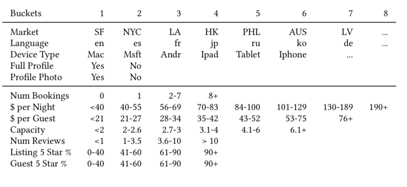The practice of ranking in-depth learning based on knowledge map in public comment search