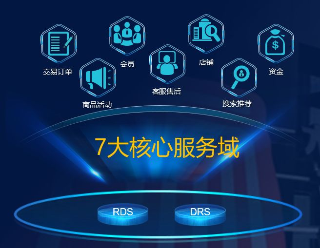 Take you to see how mengping group has become the four little dragons of Shanghai online new economy