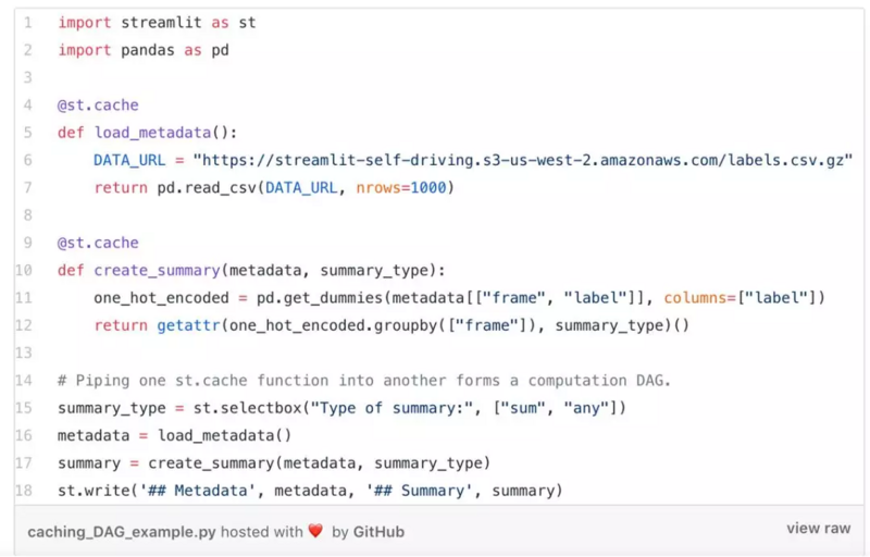 With this artifact, it's easy to write app in Python!