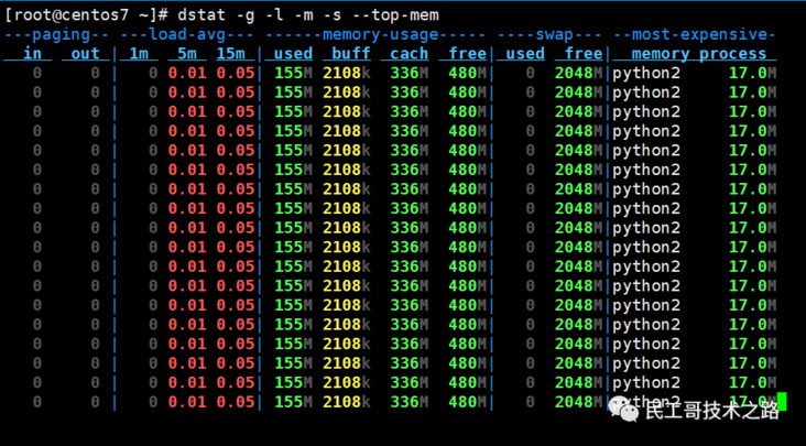 Learn a Linux command every day (103): dstat