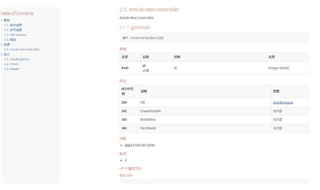 Export swagger2 document to HTML or markdown format for offline reading