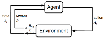 Ml agents project practice (I)